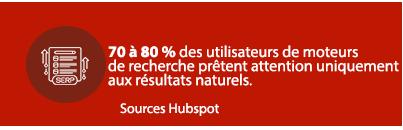 Les utilisateurs de moteurs de recherche prêtent plus d'attention aux résultats naturels